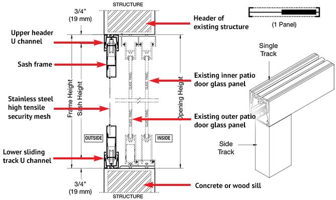 Sliding door plan view photo album handle idea for Sliding glass doors in plan